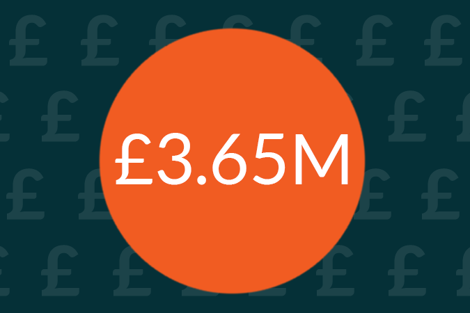 £3.65m Company Turnover